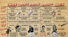 Your Handy Chart of Drug Stereotypes