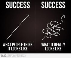 Success - The Route To Success Is Not Plain Sailing  #humour #business #success