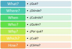 "1.1 - El verbo ""to be"", oraciones y preguntas con ""Wh-"" - iGeek"