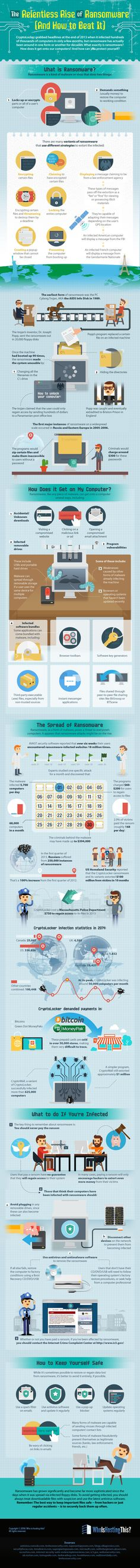 The Relentless Rise of Ransomware and How to Beat It #infographic #Ransomware #Internet #Virus #Malware