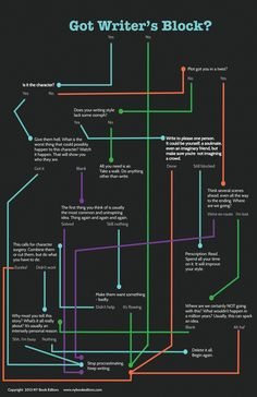 A good guide to navigating the blockage.