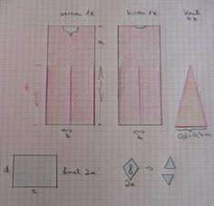 Mittelalter Basiskleid/Unterkleid | Kostenlose Nähanleitungen | kreative.stoffe.de