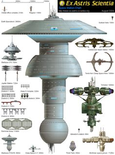 Pin Federation Starship Recognition Chart On Pinterest