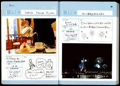 """有別於以上介紹的三款,這款記事本是沒有附上日期的哦! 也就是說,正適合給那些""""只有在特別紀念日才會想要做紀錄""""的人使用♪  限定只有在日本LOFT販賣的「wanna do記事本」,總共多達五十五種類,都是採特定化的形式製作♡比方說:旅行、電影、咖啡、美食、閱讀、品酒、孩子、動物、減肥⋯⋯由於種類實在是太多了,大家還是自己參考以下的官網吧♪  記事本裡還幫你製作了可以貼相片的框框、作為評價的星號,依照不同內容會有的不同格式,寫著寫著,一整本寫完後感覺自己好像都可以出一本書了~(笑)"""