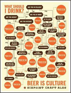 """Beer or beer? #beer www.LiquorList.com """"The Marketplace for Adults with Taste!"""" @LiquorListcom   #LiquorList"""