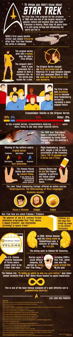 15 Things You Didn't Know About Star Trek- Do it make me a true trekkie (or trekker) if I knew at least 2 of these. Star Trek Tos, Star Wars, Nave Enterprise, Deep Space Nine, Science Fiction, Star Trek Universe, Across The Universe, Nerd Love, Love Stars