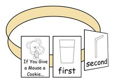 If You Give a Mouse a Cookie mini-books- circular story book
