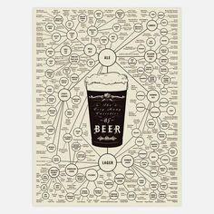 Many Varieties of Beer 18x24