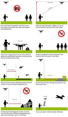 droneregler grafik