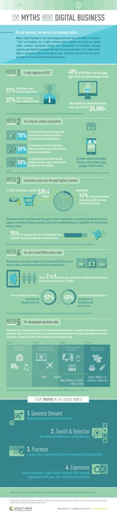 5 myths about digital business #infografia #infographic