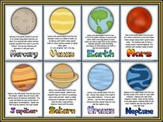 Solar System and Planets Posters Display Set by Teachers Toolkit Solar System Facts, Solar System Poster, Solar System Model, Solar System Planets, Solar System Projects For Kids, Solar System Activities, Space Activities For Kids, Planet Project, Teacher Toolkit