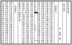 【歙州硯譜】 宋 唐積 撰 01