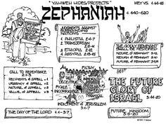 Zephaniah Bible study Bible Study Lessons, Bible Study Notebook, Bible Study Tools, Bible Journal, Bible Prayers, Bible Scriptures, Bible Art, Old Testament Bible, Scripture Images