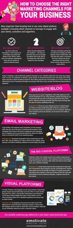 How to choose the right marketing channels for your business. Need advice, design assistance or training? Contact us!