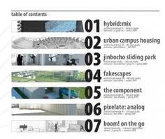presentation layouts table of contents - Google Search
