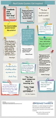 Real Estate Quotes: Get inspired | Visual.ly