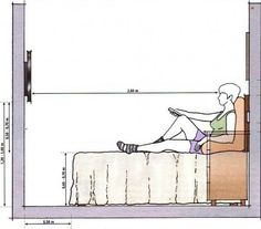 Medidas TV no quarto