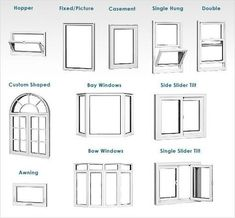 The Wonderful Types Of Windows For House Ideas with Different Styles Of Windows Winsome Ideas Window Types And Styles 34199 above is one of pictures of hom House Window Design, Window Grill Design, House Design, Window Types, Types Of Doors, Aluminium Windows And Doors, House Windows, Sunroom Windows, Railing Design