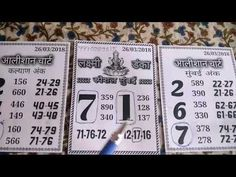 Garibachi Laxmi Matka Kapil Matka Panel 2020 Satta Matka King, Main Mumbai, Dark Blue Wallpaper, Kalyan Tips, Radhe Krishna Wallpapers, Lottery Tips, Today Tips, Birth Chart, Simple Life Hacks