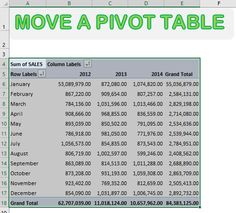 Move a Pivot Table Computer Science, Computer Tips, Microsoft Excel Formulas, Computer Shortcut Keys, Pivot Table, Atm Card, Productive Things To Do, Gift Card Generator, Skills To Learn