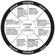 therapy worksheets self awareness worksheets mental health
