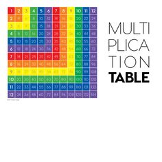 The Multiplication Table Placemat Multiplication Table 1 12, Learning Fractions, Printing Practice, 100 Chart, Times Tables, Design Shop, 4 Kids, Placemat, Alphabet
