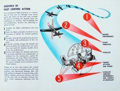 Flight thru Instruments by Telstar Logistics, via Flickr