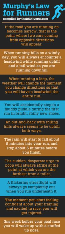 Murphy's law for runners Running Quotes, Running Motivation, Fitness Motivation, Running Humor, Running Facts, Fitness Quotes, Funny Running, Marathon Motivation, Sport Quotes