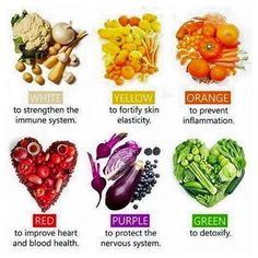 Colors! With optimal health often comes clarity of thought. Click now to visit my blog for your free fitness solutions!