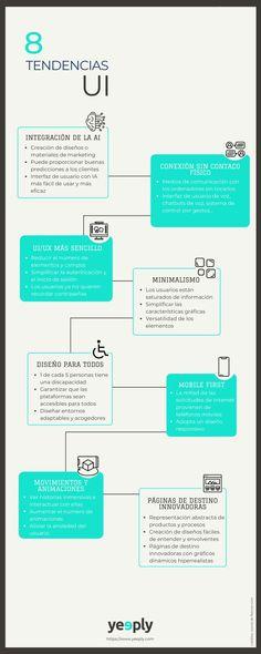 8 tendencias en User Interface (UI) #infografia #marketing - TICs y Formación Marketing, Social Media Tips, User Interface, Infographics, Branding, Trends, Brand Management, Infographic, Identity Branding