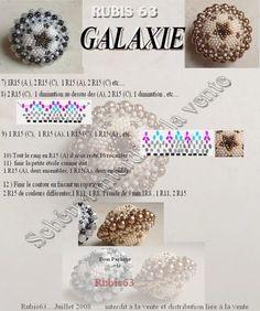 schéma perle galaxie de rubis 63
