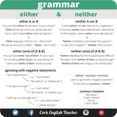 EITHER & NEITHER #learnenglish https://plus.google.com/+AntriPartominjkosa/posts/cxbWzNGVh2E