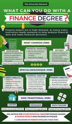 12 Jobs For Finance Majors - College College Majors, College Hacks, College Fun, College Scholarships, College Students, Business Education, Education College, Business School, Business Major