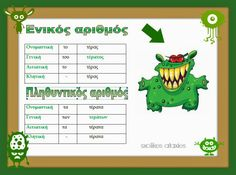 Speech Therapy Activities, Infant Activities, Greek Language, Kids Corner, Second Grade, Grammar, Classroom, Teacher, Education