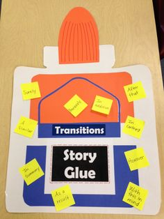 I can use this resource for students to learn transition words. Transition words are important they hold a story together like glue. This resource would go into students' interactive notebooks. Writing Classes, Writing Lessons, Writing Workshop, Writing Resources, Teaching Writing, Writing Activities, Writing Ideas, Teaching Ideas, Teaching Posters