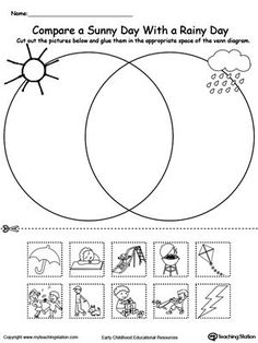 **FREE** Venn Diagram Sunny And Rainy Day Worksheet.Practice sorting items into groups based on attributes by using Venn Diagrams. In this printable worksheet your child will sort items that are used or seen during the day, at night and both. First Grade Science, Kindergarten Science, Kindergarten Worksheets, Teaching Science, Science Activities, Preschool Activities, Children Activities, Science Worksheets, Science Classroom