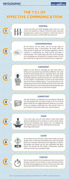 #Infographic: 7Cs of Effective Communication 1) Control 2) Conversational 3)…