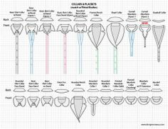shirt collar. On this site are examples of every part of a skirt,blouse,dress,pants,hoodi,pockets ect. Stunning