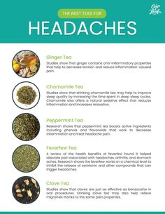 If you suffer from headaches, you're not alone. This list of the best teas for a headache will help reduce the intensity and offer much-needed pain relief. Natural Headache Remedies, Natural Health Remedies, Herbal Remedies, Natural Headache Relief, Home Remedy For Headache, Weight Loss Tea, Weight Gain, Healing Herbs, Natural Healing