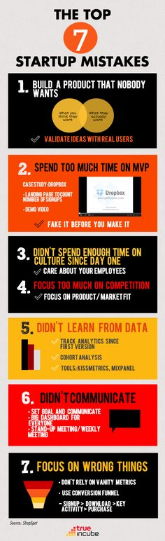 What Are The Top 7 Startup Mistakes For Businesses To Avoid? #infographic