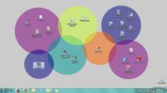 #Organizing #desktop icons with this new wallpaper background that I created for my computer