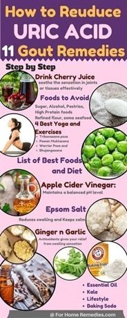 Reduce My Uric Acid Levels: Best diet and foods for gout home remedies: Learn how to reduce your uric acid levels and get rid of gout. Cherry Juice, Yoga, Lifestyle, Ginger Garlic and Baking soda, essential oil, apple cider vinegar and kale health benefits for gout. #YogaLifestyle