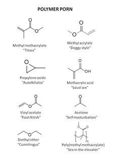 Du porno de polymeres - La boite verte
