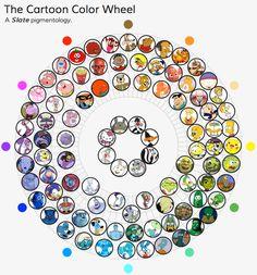 The Cartoon Color Wheel
