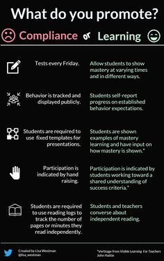 How many practices have we, as teachers, utilized out of habit without…