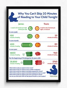 A little infographic I designed for a teacher to send home with his/her primary students.
