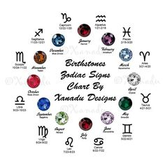 The 12 Zodiac Signs - Birth Months & Birthstones