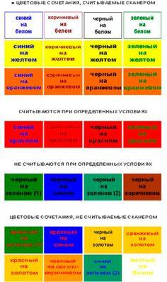 Считываемые и не считываемые цветовые сочетания