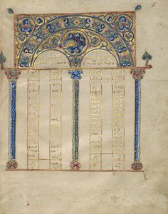 Table des canons,  1133. The J. Paul Getty Museum, Los Angeles, Ms. Ludwig II 4, fol. 10v