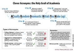 PhD Comics: Clever acronyms